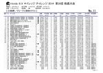 グループII(高校生クラス)(PDF:106KB)