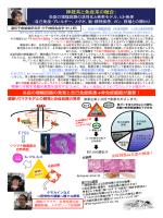 PDF download - 北海道大学遺伝子病制御研究所