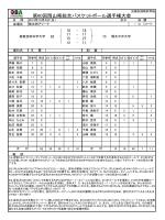 女子 - 岡山県バスケットボール協会