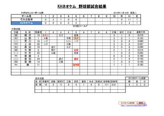11月16日 弓矢自動車