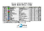 エントリーリスト - JEVRA 日本電気自動車レース協会