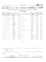 2014 MF」 スーパーモタード西日本エリア選手権シリーズ第3戦