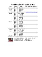 役 員 一 覧 - 市川学園陸上競技部OB・OG会
