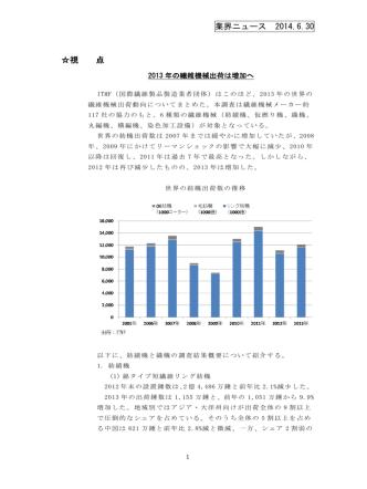 2013年の繊維機械出荷は増加へ