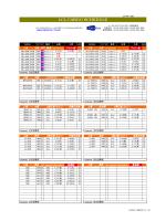 LCL CARGOスケジュール(2014年2月)