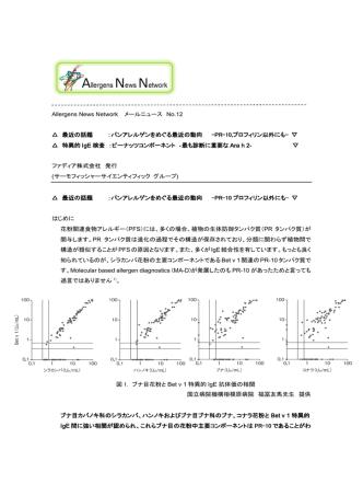 ANN No.12 (パンアレルゲンをめぐる最近の動向 -PR10