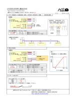 LF2200(200W) 調光ガイド
