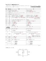 「ステップアップノート物理」の訂正について (株)新興出版社啓林館編集部
