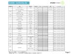 SUZUKI Conformity list