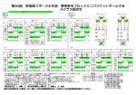 第50回 群馬県スポーツ少年団 春季東毛ブロックミニバスケットボール