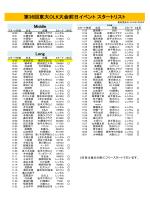 第36回東大OLK大会前日イベント スタートリスト