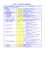 平成23年度ふじみ野市水道事業業務指標(PI)[PDF:394KB]