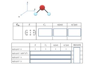 7章 分子軌道 - 応用化学コース