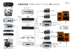 武蔵野試聴室「サロンドミュージック」再生システム - Kurizz-Labo