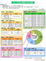 埼玉県の農業産出額や全国順位など(PDF:269KB)