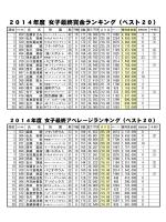 2014年女子賞金ランキング一覧(PDF/74KB)
