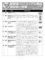 1月3週3号新登場・リニューアル商品原材料