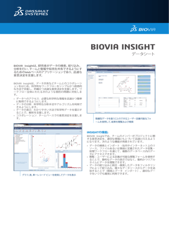 BIOVIA Insight データシート