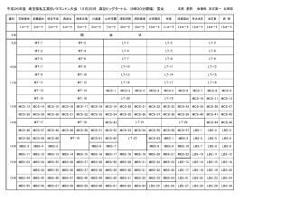 8 - 埼玉県バドミントン協会