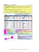 東証指数マンスリーインデックスレポート