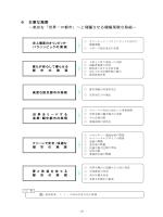 PDF版 - 東京都