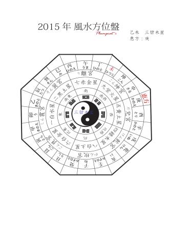 2015 年 風水方位盤