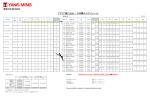 アドリア海(UAM) / 日本輸入スケジュール