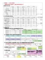 高額療養費・附加給付の世帯合算シート(医保