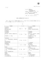 役員人事異動に関するお知らせ(107 KB)