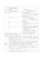 理科(一分間振り子の作成)(視覚支援学校・小学5年)