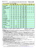 感染症発生動向調査 週報(平成27年第5週) (PDF:300KB)