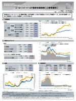 ユーロ・ハイ・イールド債券市場情報【ご参考資料】