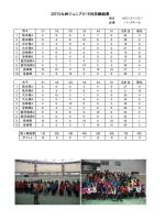 2015九州ジュニアU-16対抗戦結果