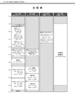 日 程 表 - 株式会社JTBコミュニケーションズ