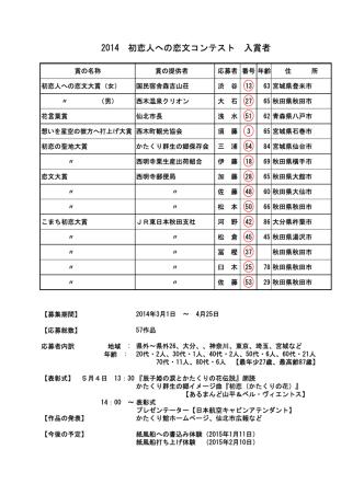 2014 初恋人への恋文コンテスト 入賞者
