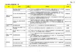 参考資料3(PDF:175KB)