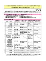 リーフレット(PDF文書)