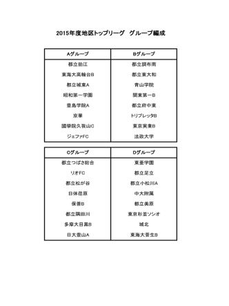 2015年度地区トップリーグ グループ編成