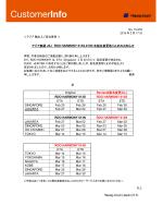 JSJ - RDO HARMONY 013S, 013N 本船名変更 - Hapag