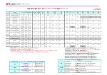 香港・黄埔・塩田・厦門・台湾・ダーチャンベイ向け輸出スケジュール
