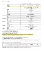 主要諸元表 144KB 最終更新日:2015/02