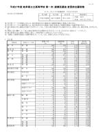 平成27年度 岐阜県公立高等学校 第一次・連携型選抜 変更前出願者数