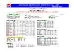 上海・青島サービス (2015/02/26)