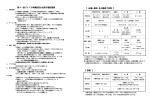 2015西宮大会男子競技規則 - 関西ジュニア体操クラブ協議会