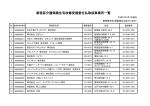 受領委任払い取扱事業所一覧(平成27年1月27日現在) [PDF形式