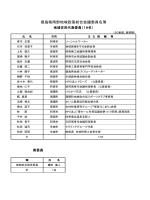 徳島県南部地域政策総合会議委員名簿