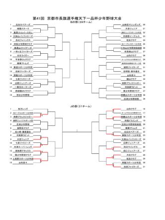 Bの部・Jの部 トーナメント表 - 全京都少年野球振興会 天下一品杯