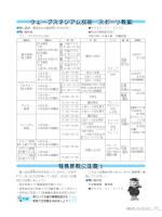 ウェーブスタジアム刈谷 スポーツ教室 /特殊詐欺に注意!(PDF:122KB)