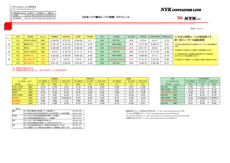 150312_ハワイ - NYK Container Line