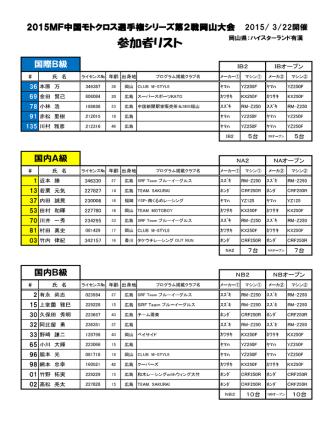 2015MFJ中国モトクロス選手権 第2戦 岡山大会 参加者リスト
